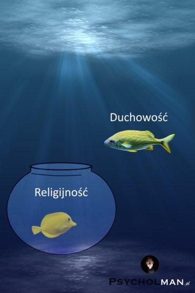 Duchowośćto brak ograniczeń w rozwoju świadomości narzuconych przez religię